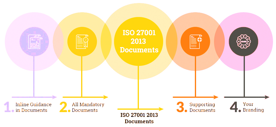 myths vs reality for iso 270012013